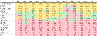 2015Mar-Resi-%.jpg